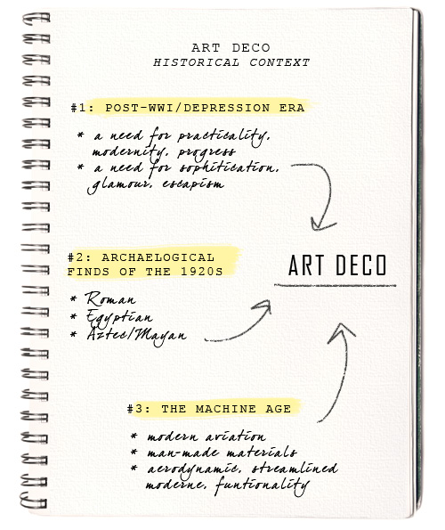 Art in Time and Space: Context Modulates the Relation between Art Experience and Viewing Time