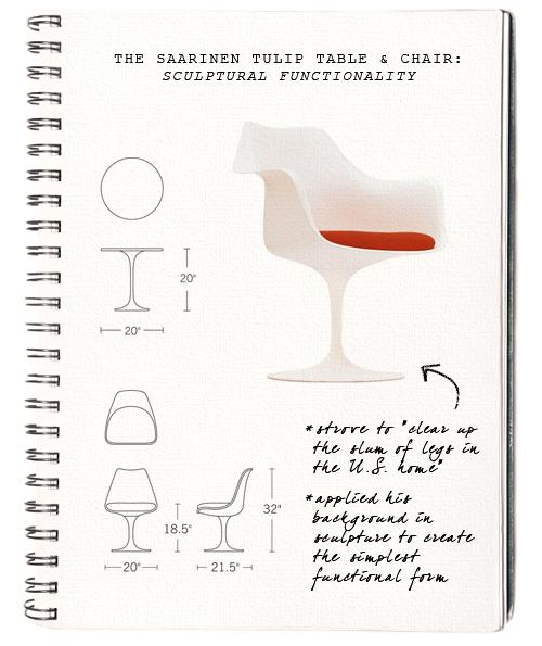 Design Under The Influence Saarinens Tulip Collection