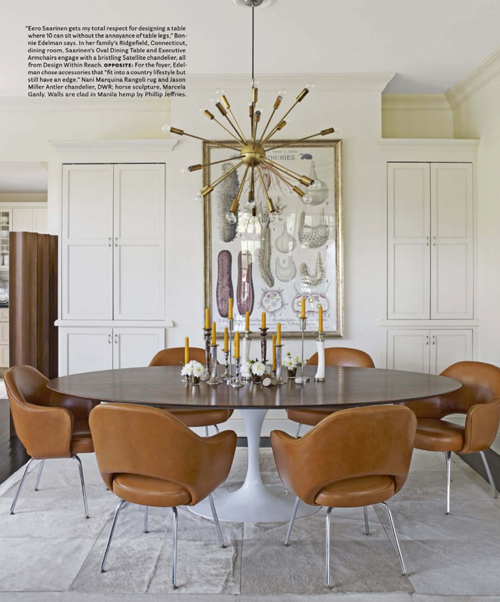 La dolce vita design under the influence the sputnik for House beautiful dining room tables
