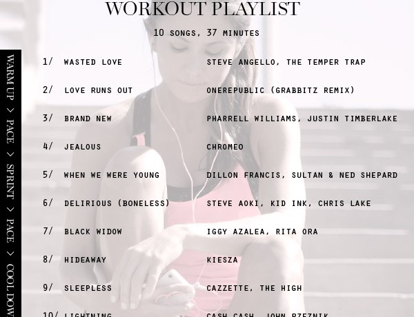 workout playlist October 2014 Erika Brechtel spotify