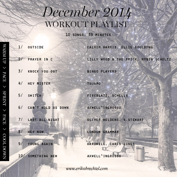 workout playlist December 2014 Erika Brechtel spotify