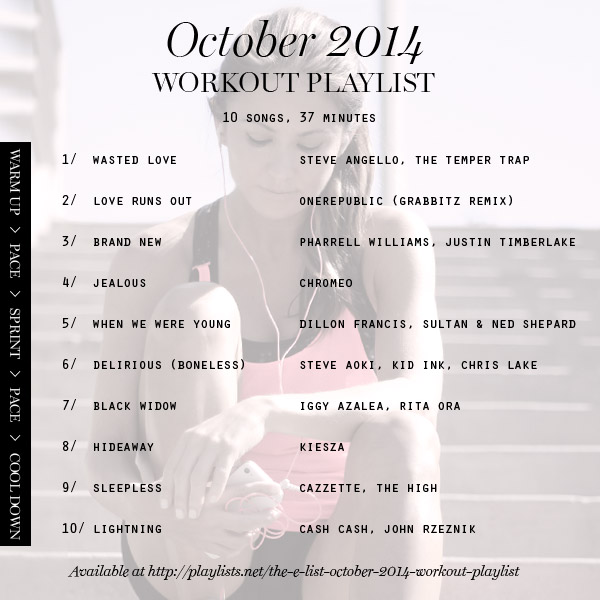 workout playlist October 2014 The E List Erika Brechtel