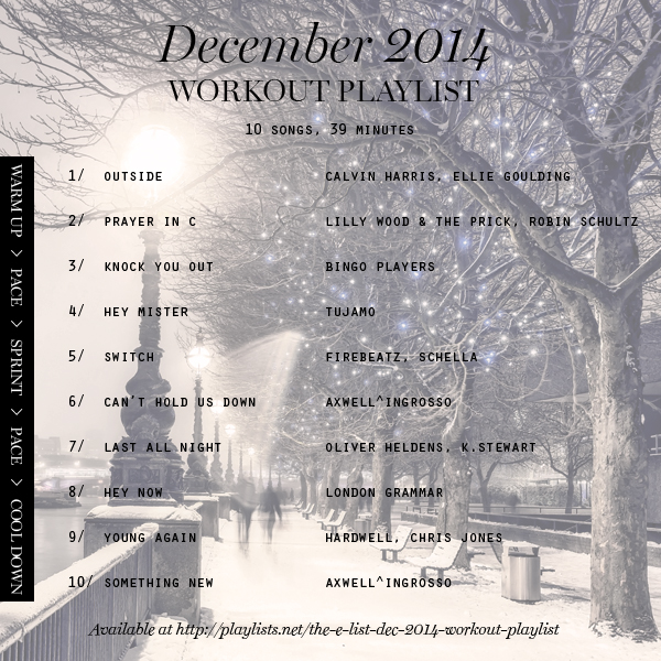 workout playlist December 2014 Erika Brechtel