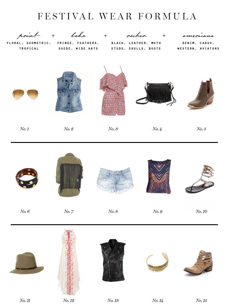 festival wear formula by Erika Brechtel