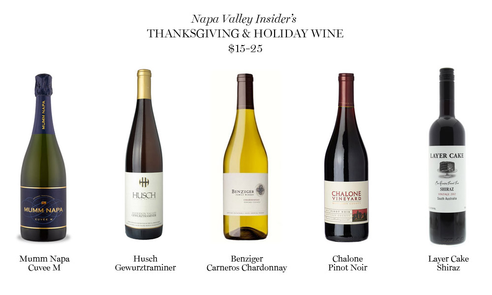 Napa Valley Insider holiday Thanksgiving wine recomendations 15-25 USD
