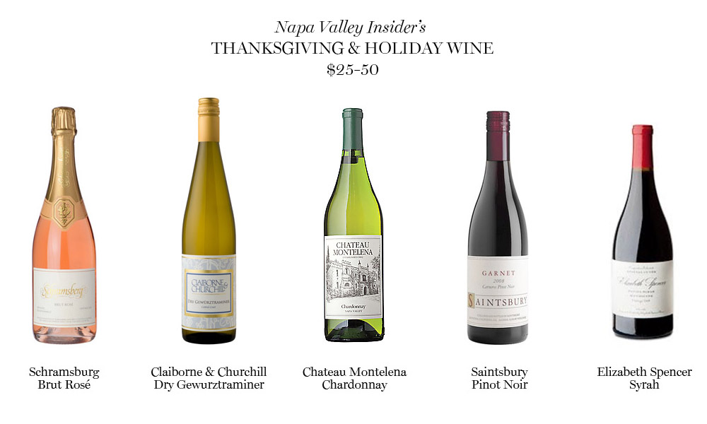 Napa Valley Insider holiday Thanksgiving wine recomendations 25-50 USD