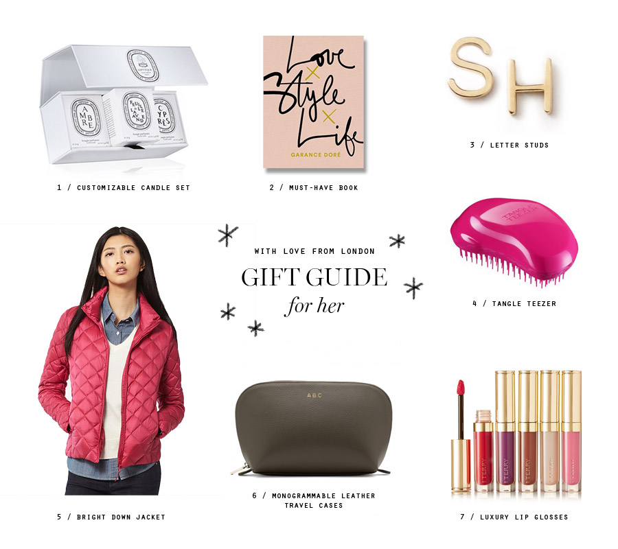 with love from london Sandy Choi Huff gift guide for her