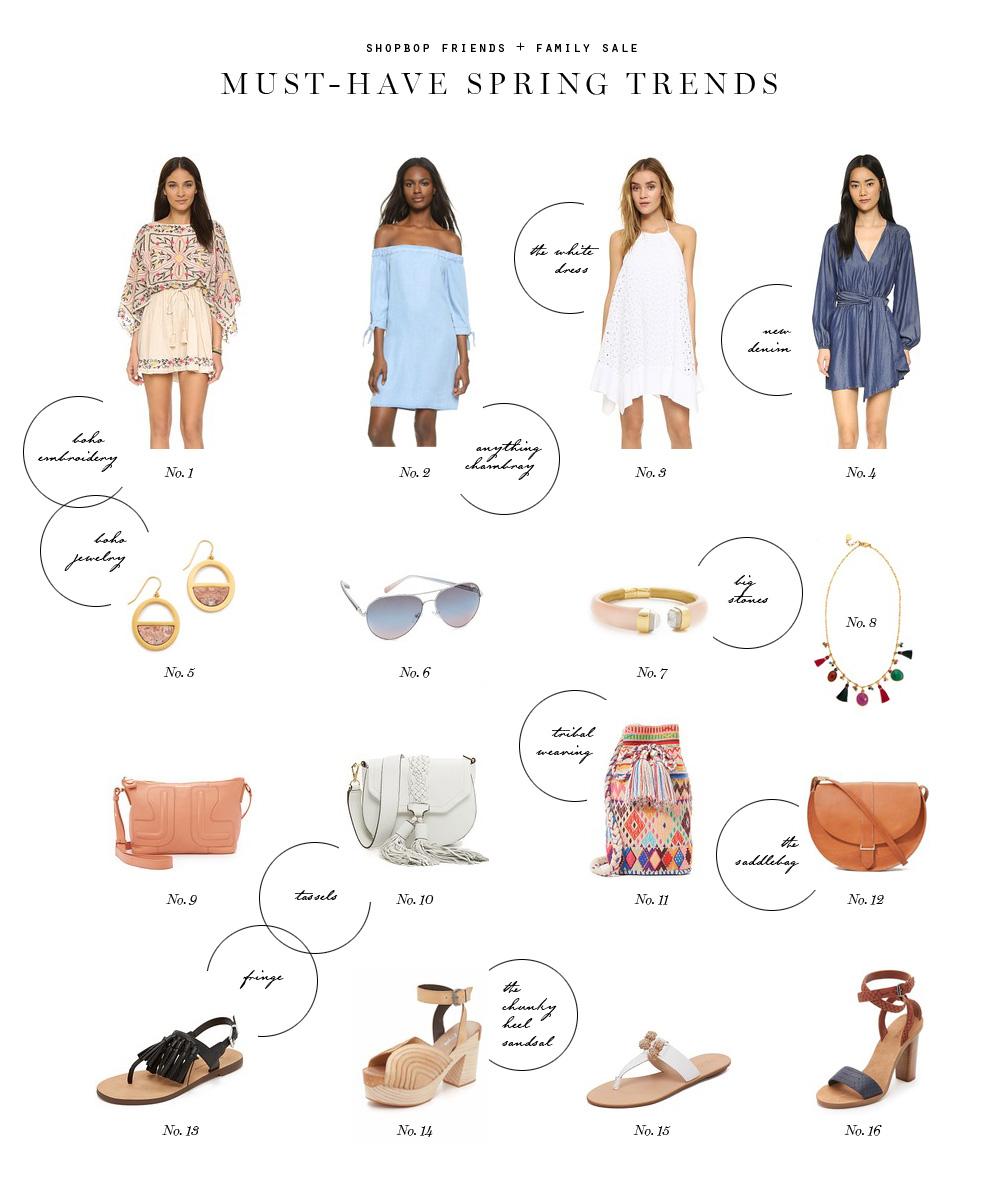 shopbop sale spring trends must haves Erika Brechtel picks
